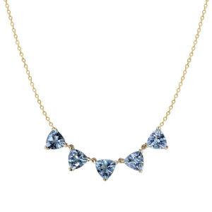 Aquamarine Choker Necklace