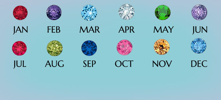 Custom Birthstone Rings